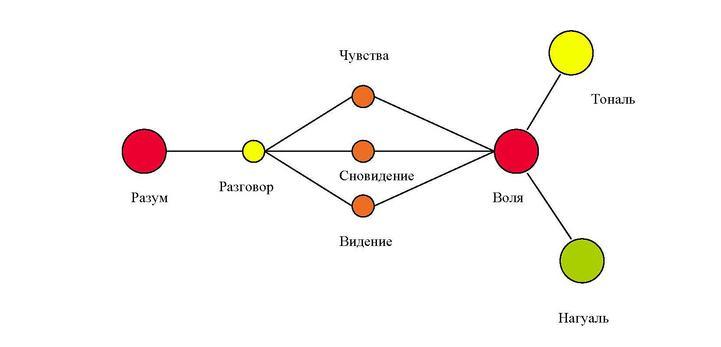 Схема_точек